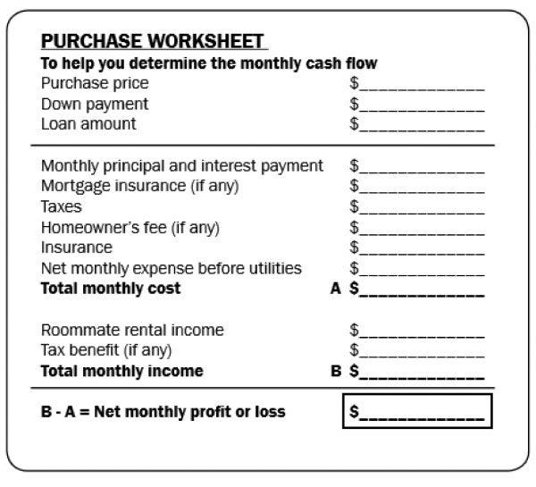 Purchaseworksheetduaneduggan At Home Colorado. College Home Purchase Worksheet. Worksheet. College Cost Worksheet At Clickcart.co